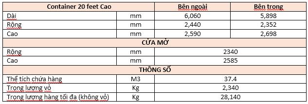 Container 20 feet chứa được bao nhiêu tấn hàng? - Ảnh 3